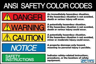 ANSI-Safety-Symbols-Color-Chart-01-01